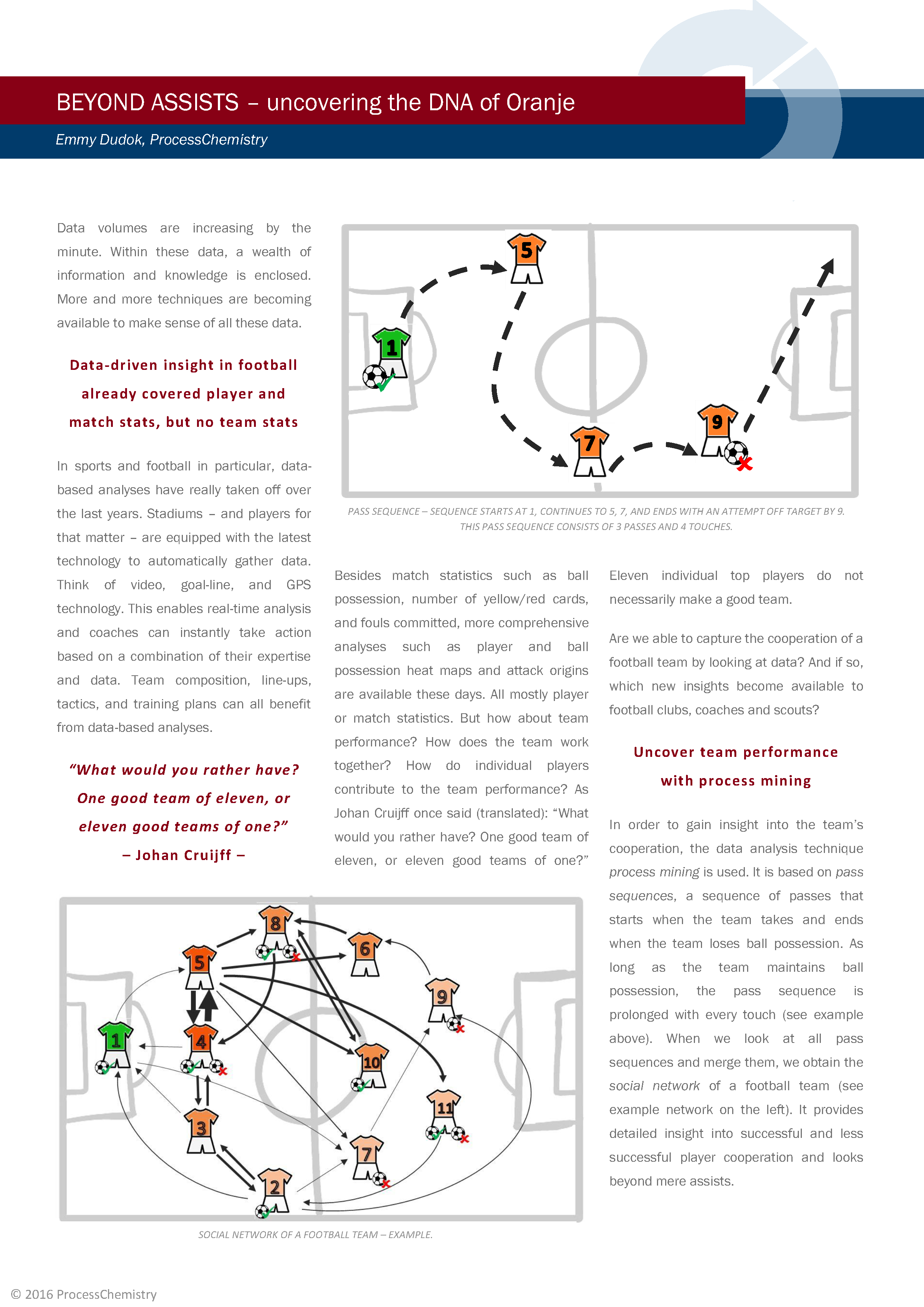 casestudies:en_beyond_assists_-_uncovering_the_dna_of_oranje.png