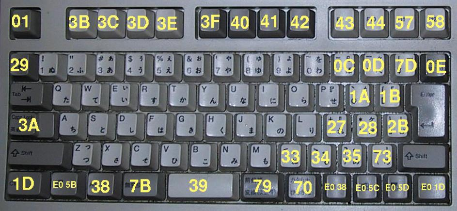 Keyboard scancodes: Japanese keyboards