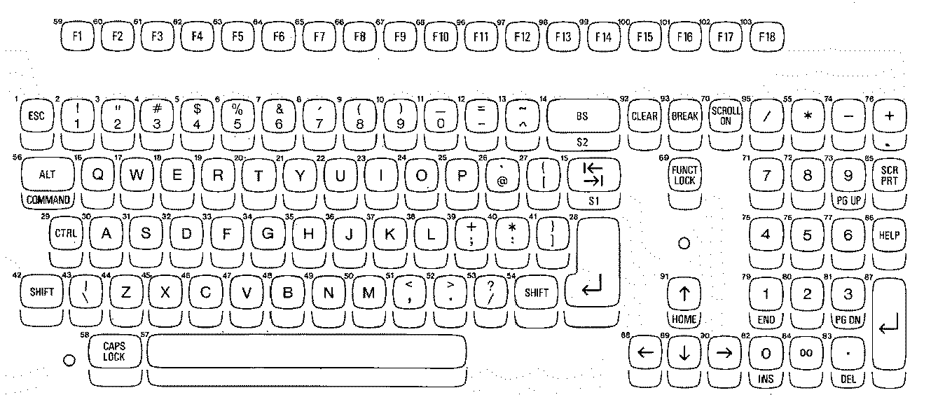 Attached the diagram of the 'deluxe' keyboard, which shows its scancodes in