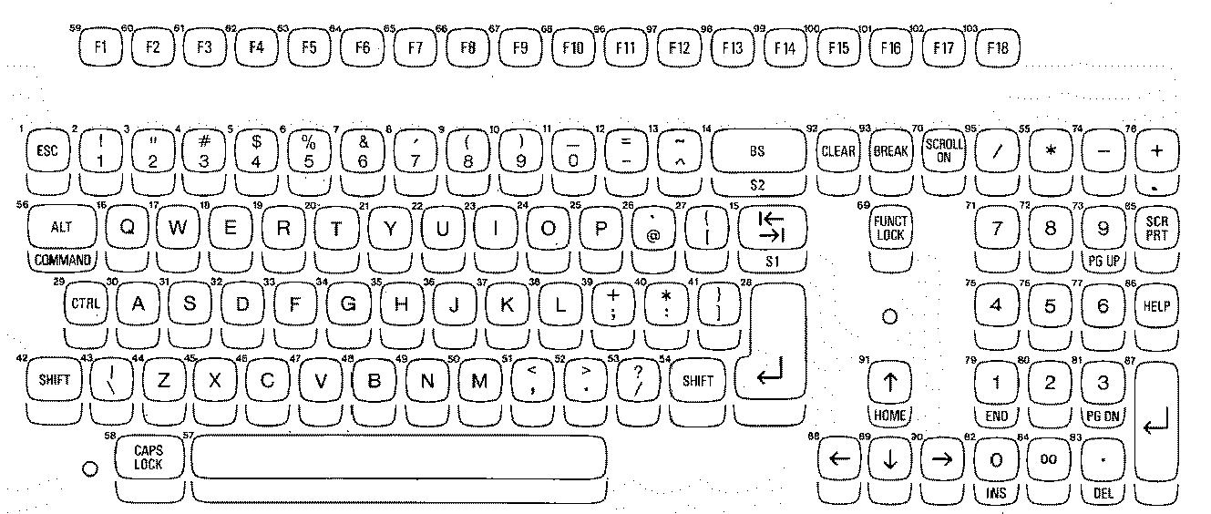 Keyboard scancodes: Special keyboards - XT keyboards
